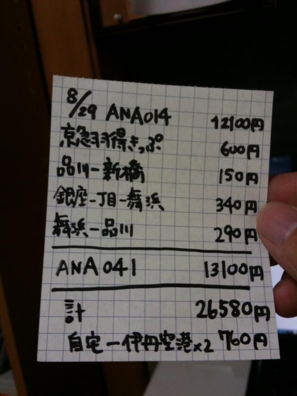 27,340円なり